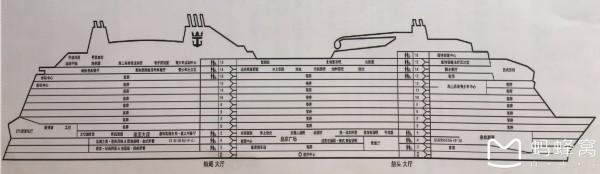 【老少皆宜家庭游】皇家加勒比 - 海洋量子号(上海-釜山-长崎-上海)16